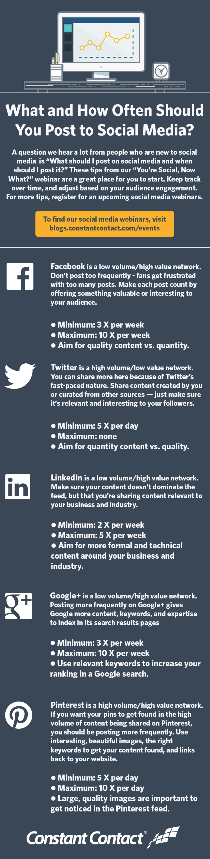 Social-Media-Posting-Frequency-Infographic.png
