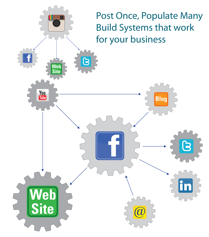 SystemsHUTdogsSocialMedia.png