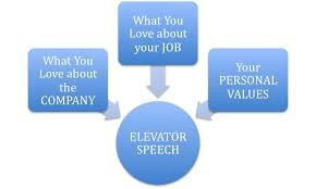 elevator_speech.jpg