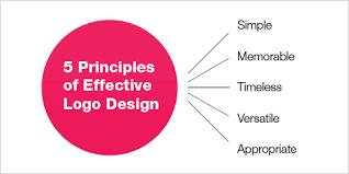 logo_design_steps.png