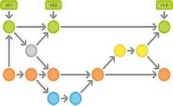 WFdiagram.jpg