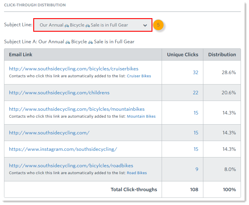 3ge-email-details-ab-test-click-through-distribution-subject-line-drop-down-menu-version-a-step5