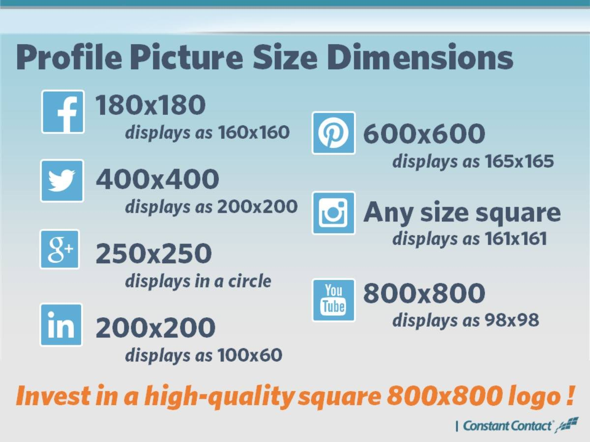 Social Media Profile Picture Dimensions.jpg