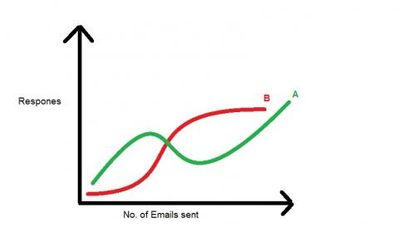 email split testing.jpg