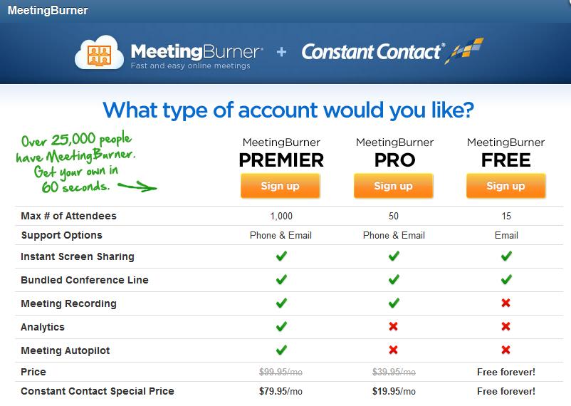 MeetingBurner pricing.png