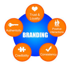 branding_042315.jpg