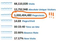 pageviews.jpg
