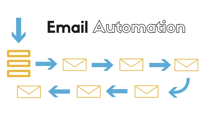 Email Automation.jpg