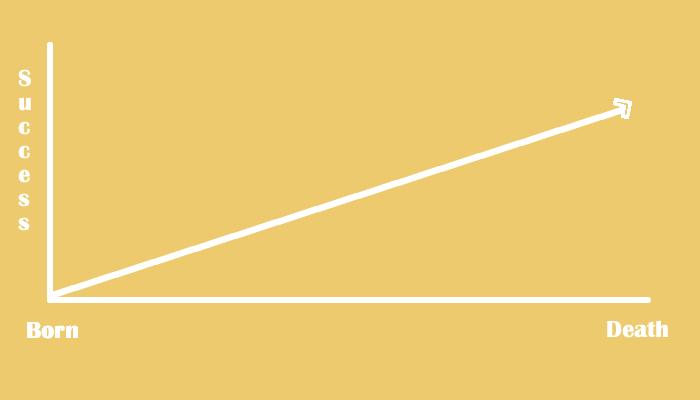Life Graph.png