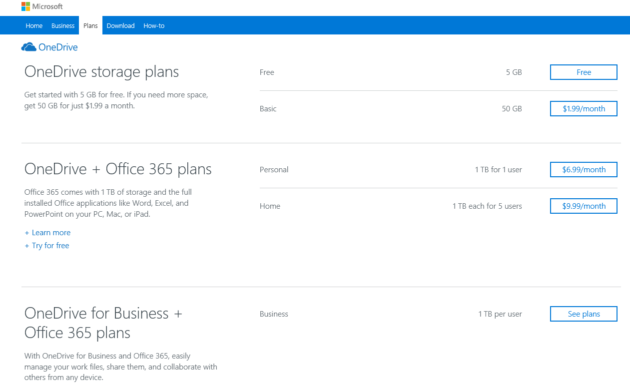Plan for OneDrive for Business in SharePoint Server