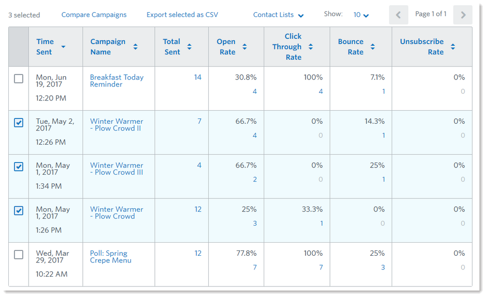 reporting-tab-email-campaigns-table-select-to-export