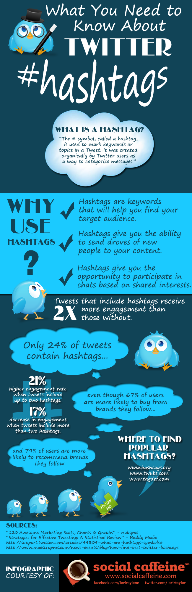 twitter-hashtag-infographic.png