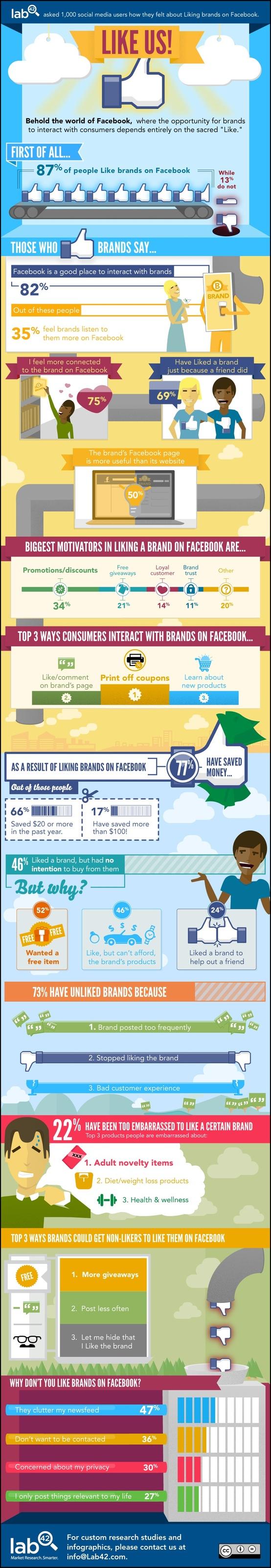 Like Us Infographic.jpg