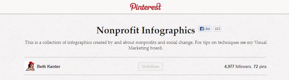 Nonprofit Infographics.JPG